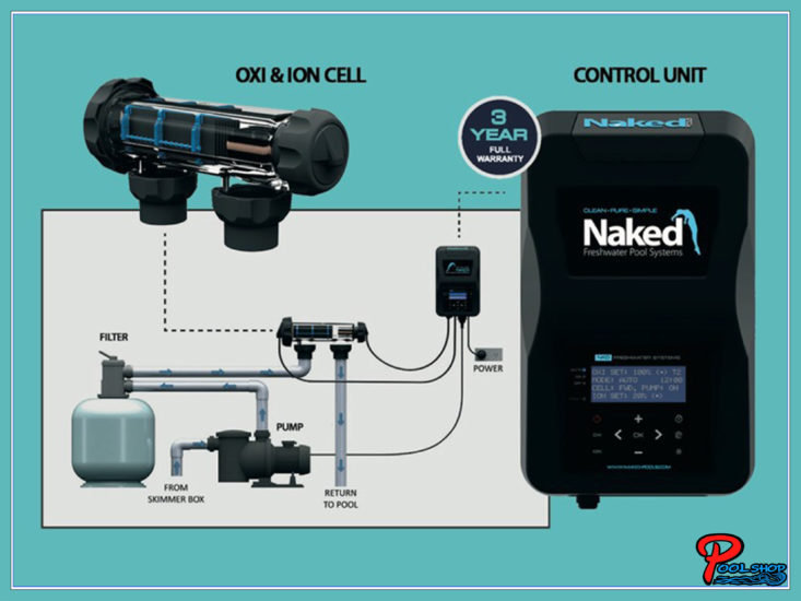Pool Mineral Water System